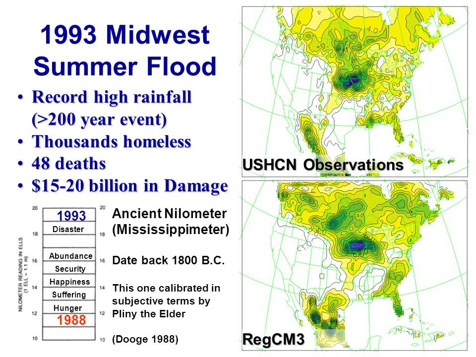 1993 Midwest Summer Flood Record high rainfall (>200 year event)
