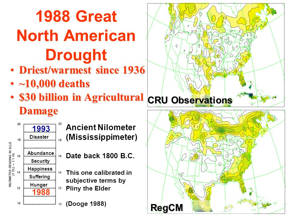 1988 Great North American Drought