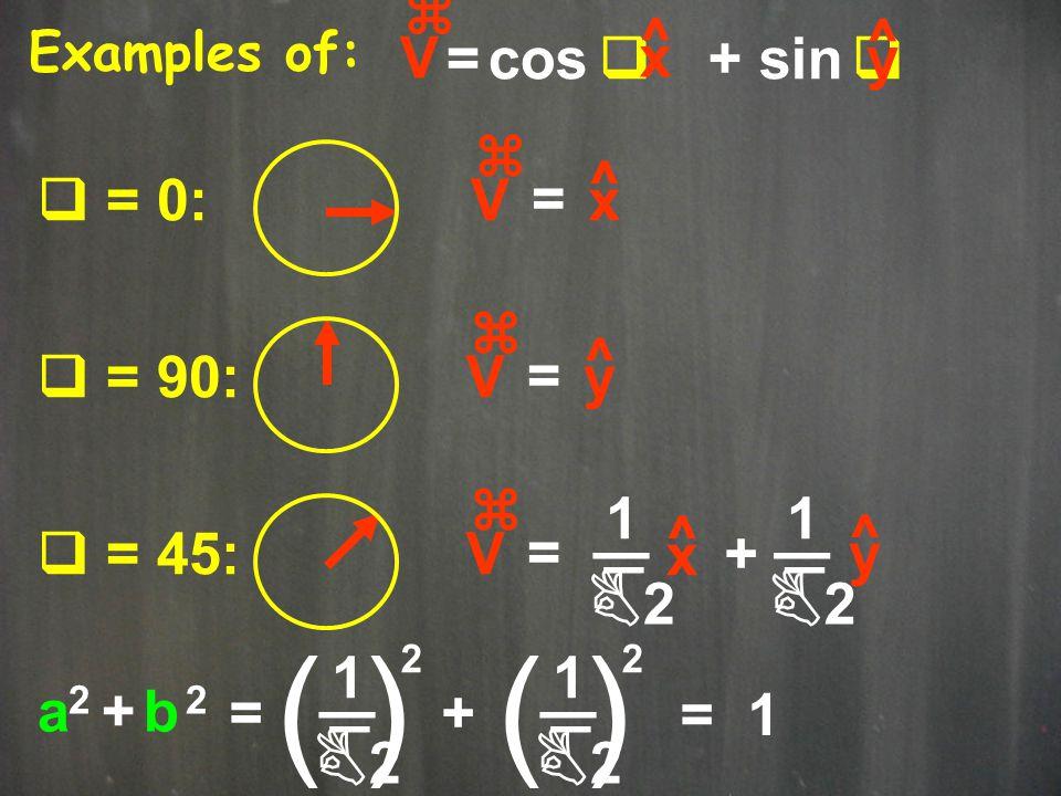 ( ) _ _ _ B2 B2 B2 V z = cos q + sin q x ^ y V z = x ^ q = 0: V z = y