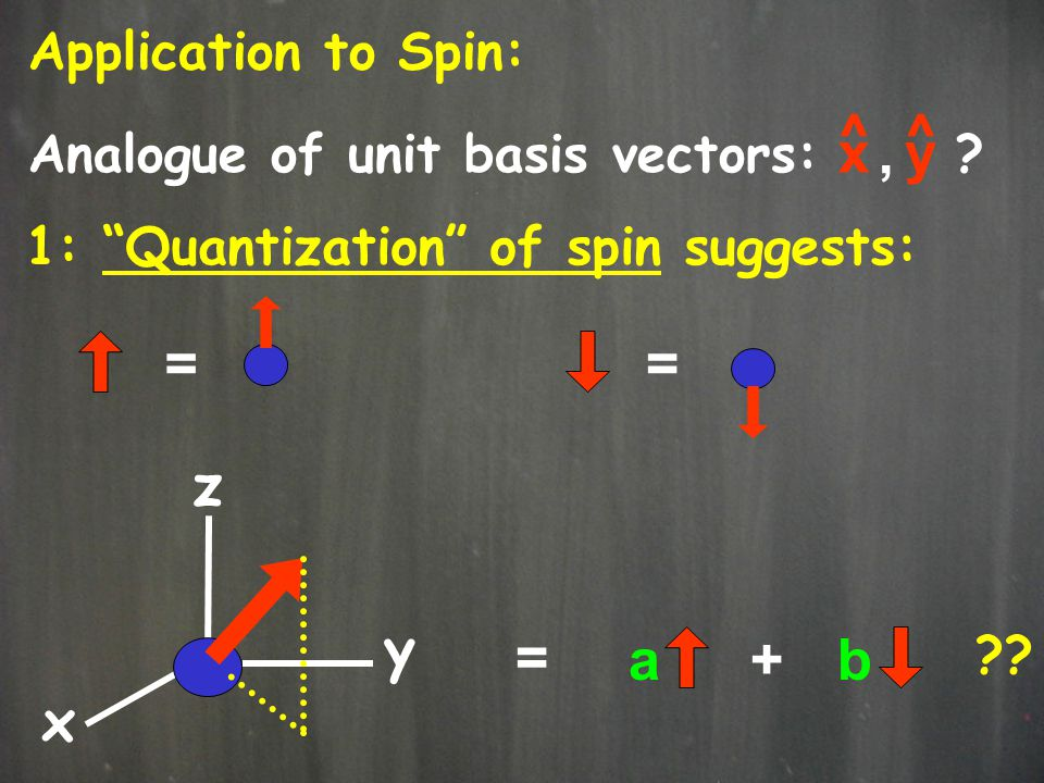 x ^ y , = = x y z = a + b Application to Spin: