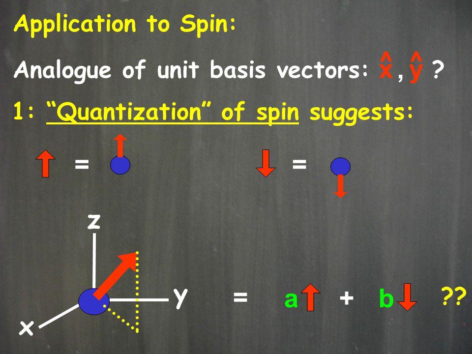x ^ y , = = x y z = a + b Application to Spin: