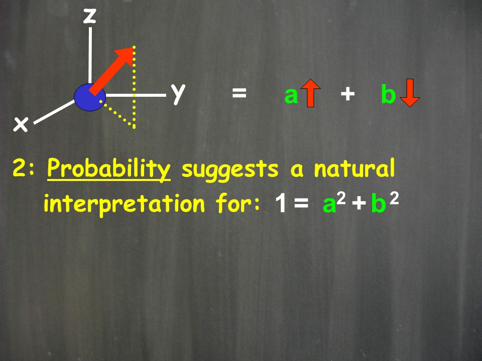 x y z = a + b 1 = 2 + 2 a b 2: Probability suggests a natural