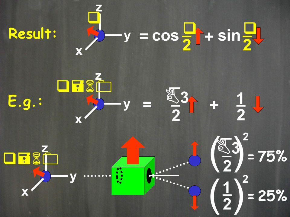( ) ( ) _ B3 _ B3 q _ cos sin = + 2 q=60 1 = + 2 q=60 2 1 _ 2 Result: