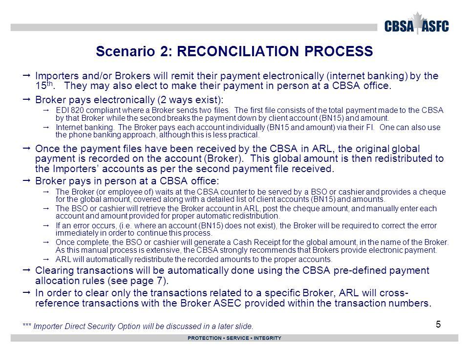 Scenario 2: RECONCILIATION PROCESS