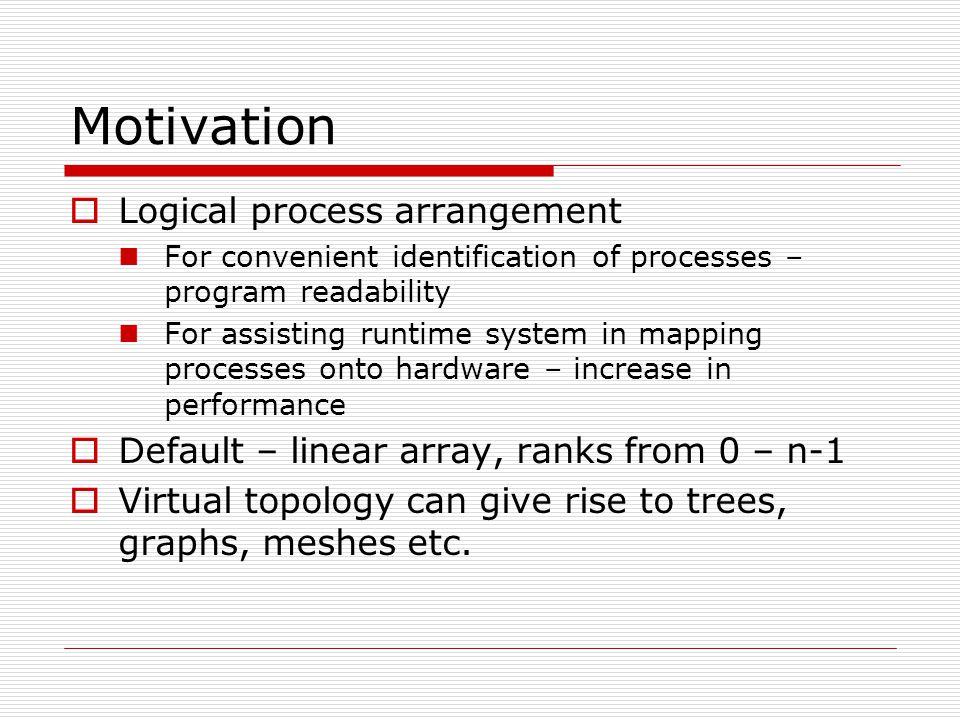 Motivation Logical process arrangement
