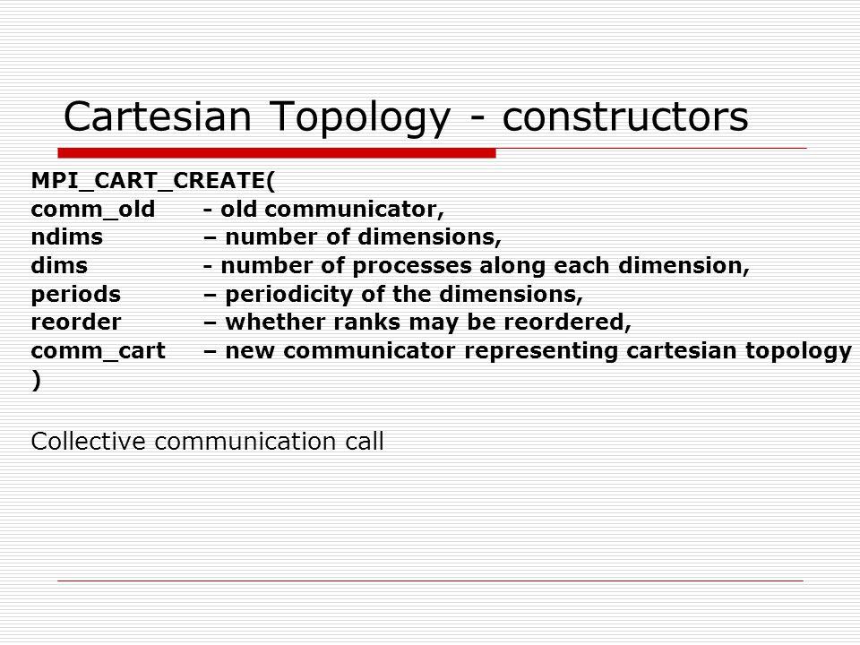 Cartesian Topology - constructors