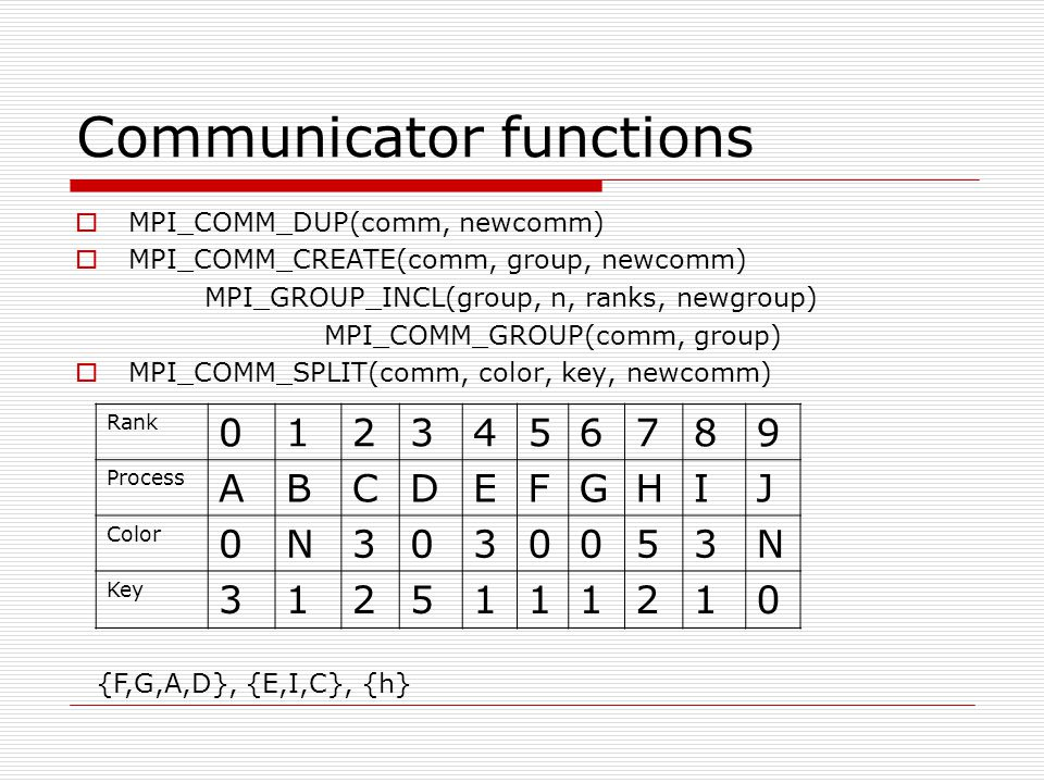 Communicator functions