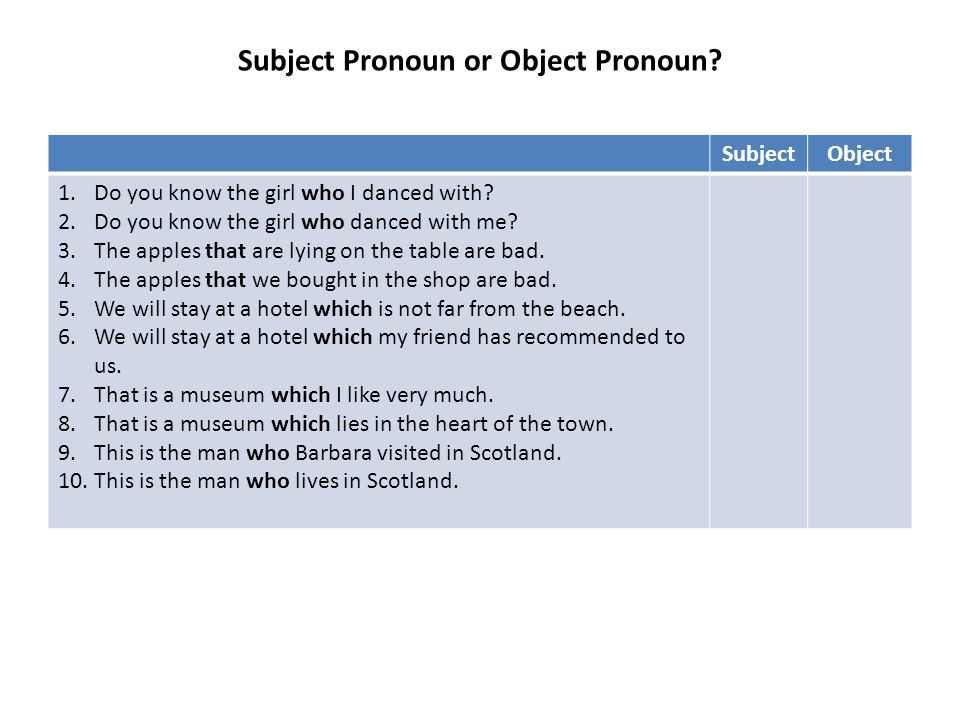 Subject Pronoun or Object Pronoun