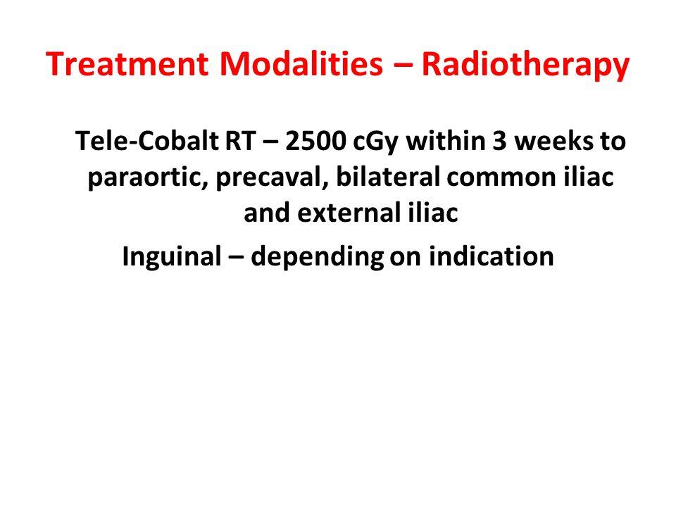 Treatment Modalities – Radiotherapy