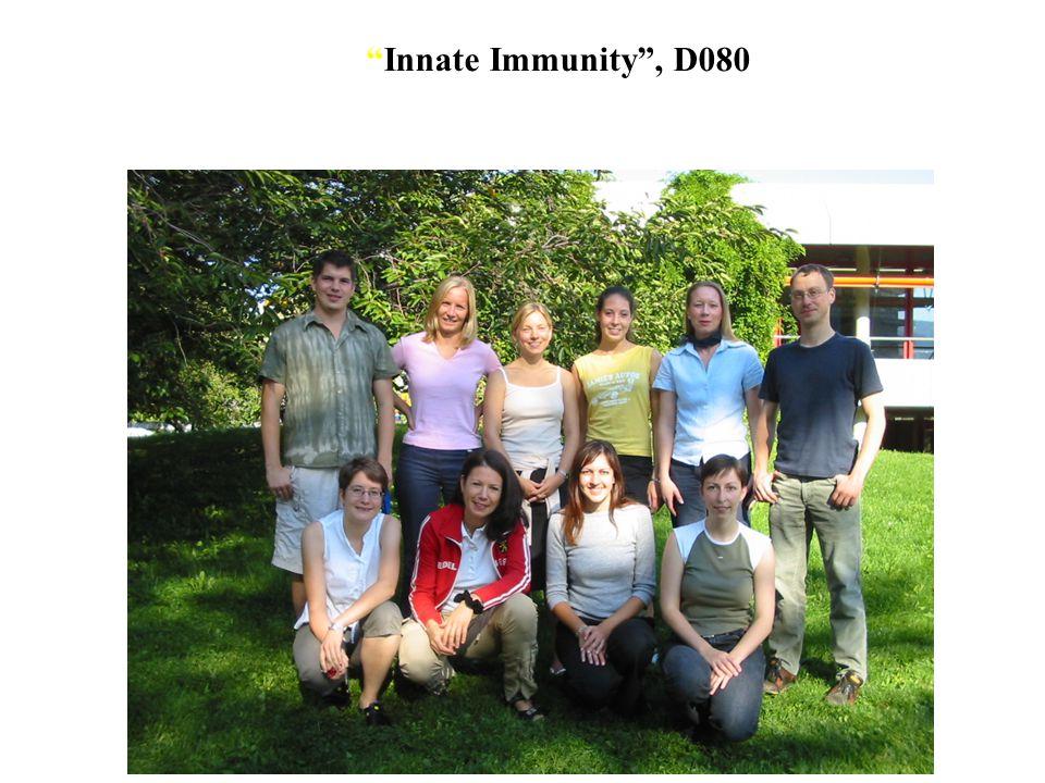 Innate Immunity , D080