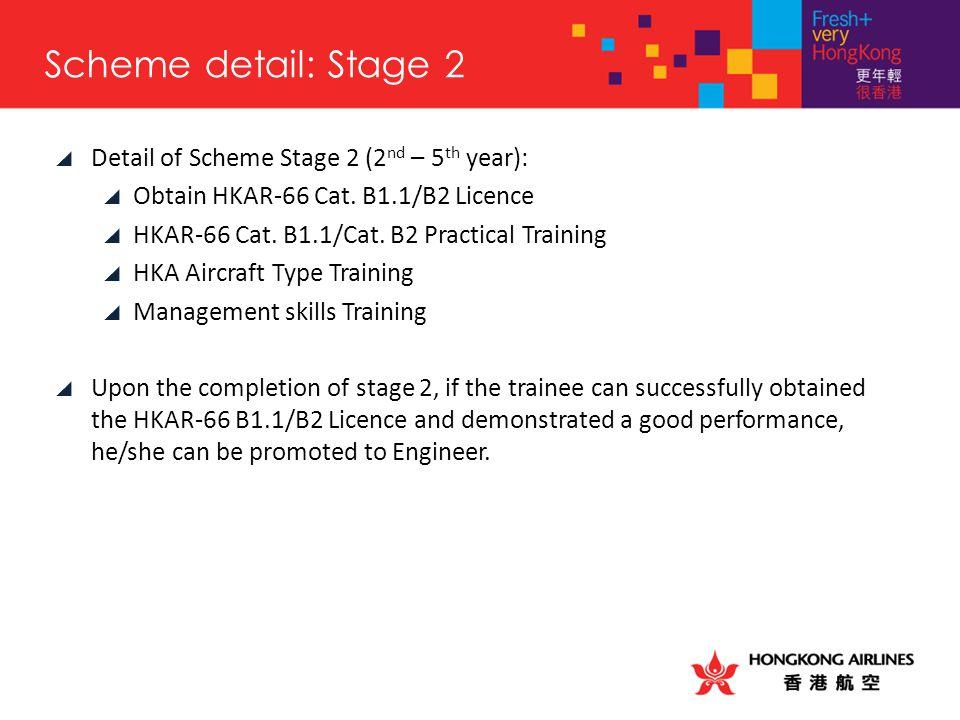 Scheme detail: Stage 2 Detail of Scheme Stage 2 (2nd – 5th year):