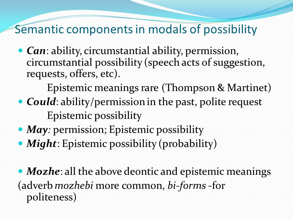 Semantic components in modals of possibility