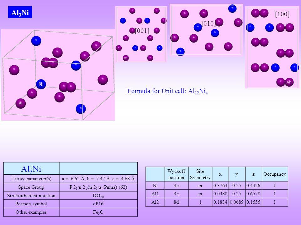 Strukturbericht notation