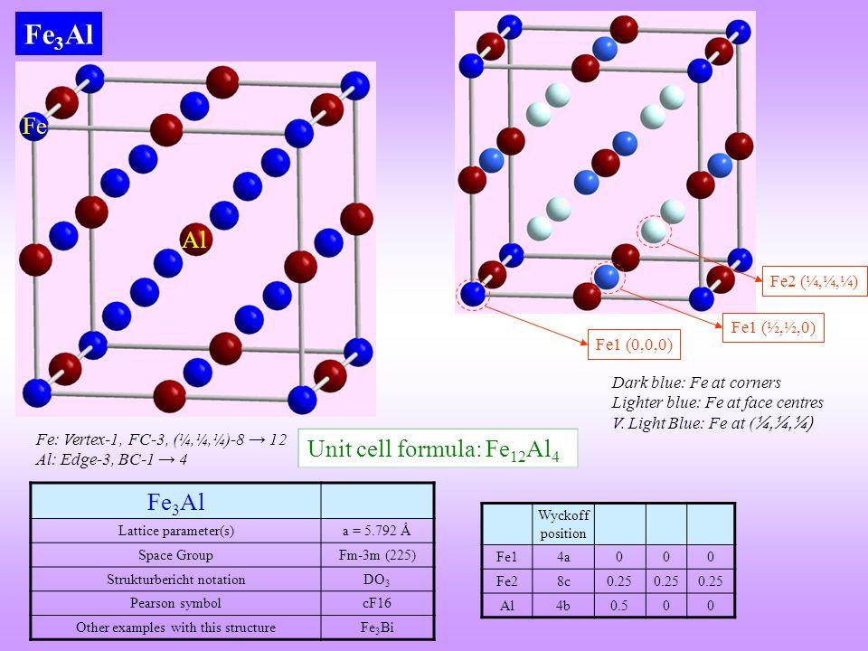 Fe3Al Fe Al Fe3Al Unit cell formula: Fe12Al4 Fe2 (¼,¼,¼) Fe1 (½,½,0)