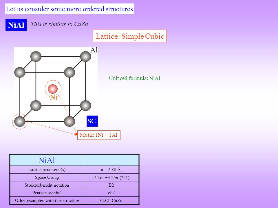 NiAl Lattice: Simple Cubic NiAl