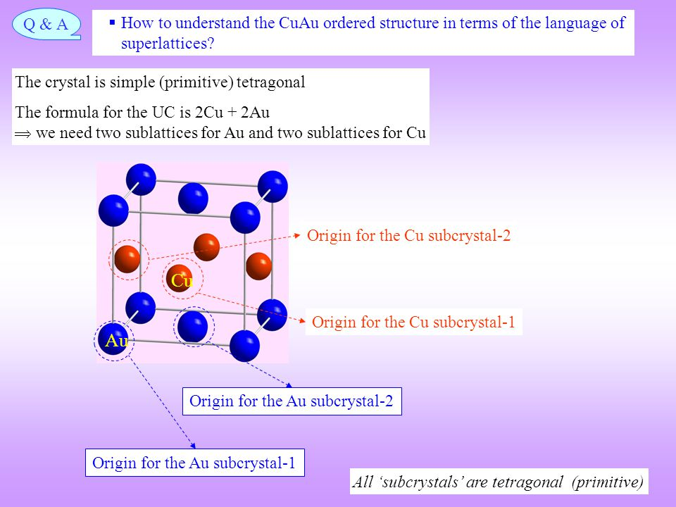 Q & A How to understand the CuAu ordered structure in terms of the language of superlattices The crystal is simple (primitive) tetragonal.