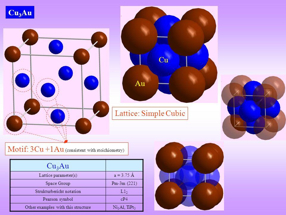 Motif: 3Cu +1Au (consistent with stoichiometry) Cu3Au