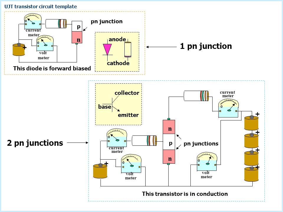 1 pn junction 2 pn junctions n n + + pn junction p anode cathode