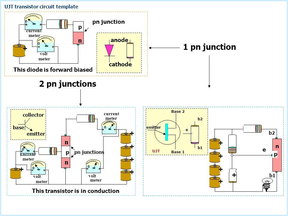 1 pn junction 2 pn junctions n n + + + pn junction p anode cathode