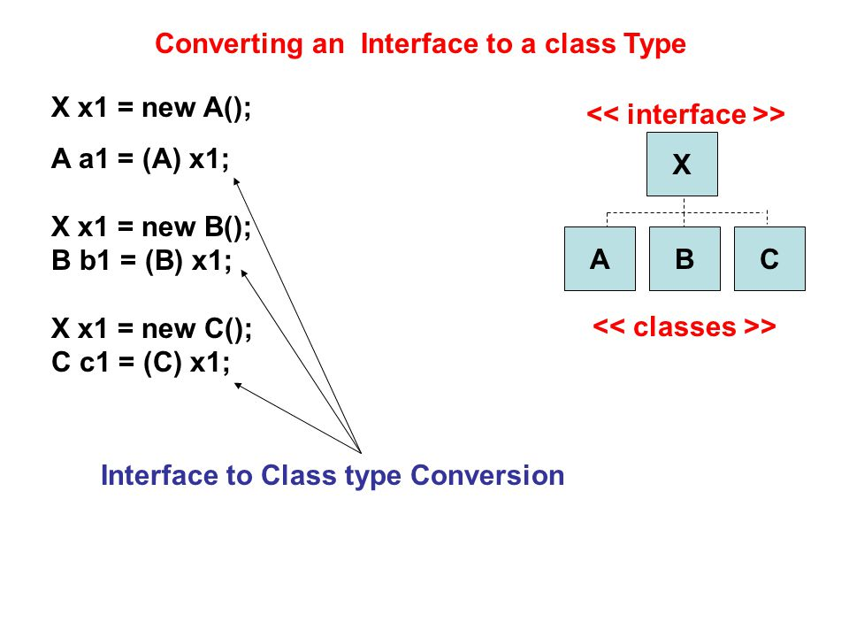 Converting an Interface to a class Type