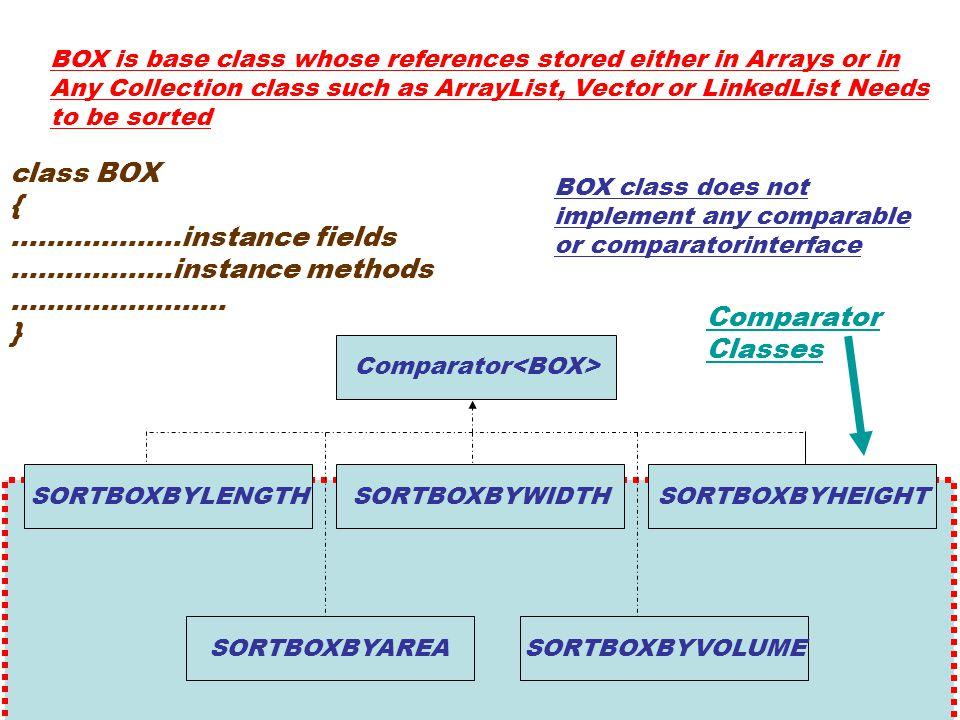 Comparator<BOX>
