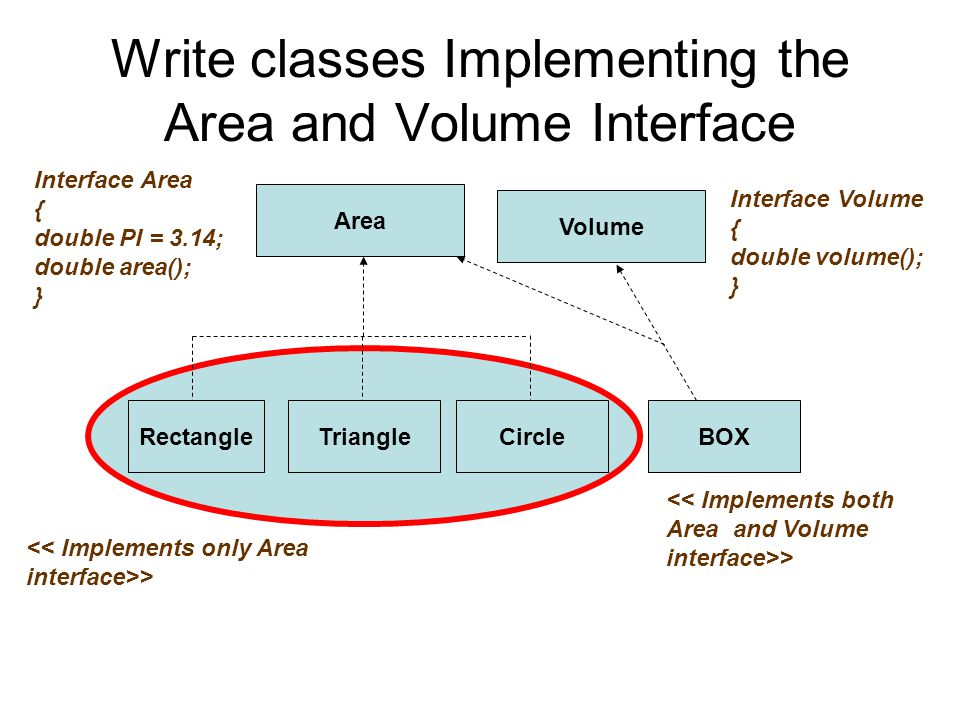 Write classes Implementing the Area and Volume Interface