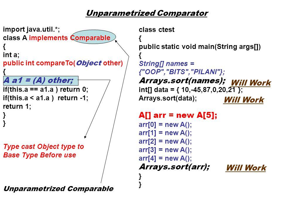 Unparametrized Comparator
