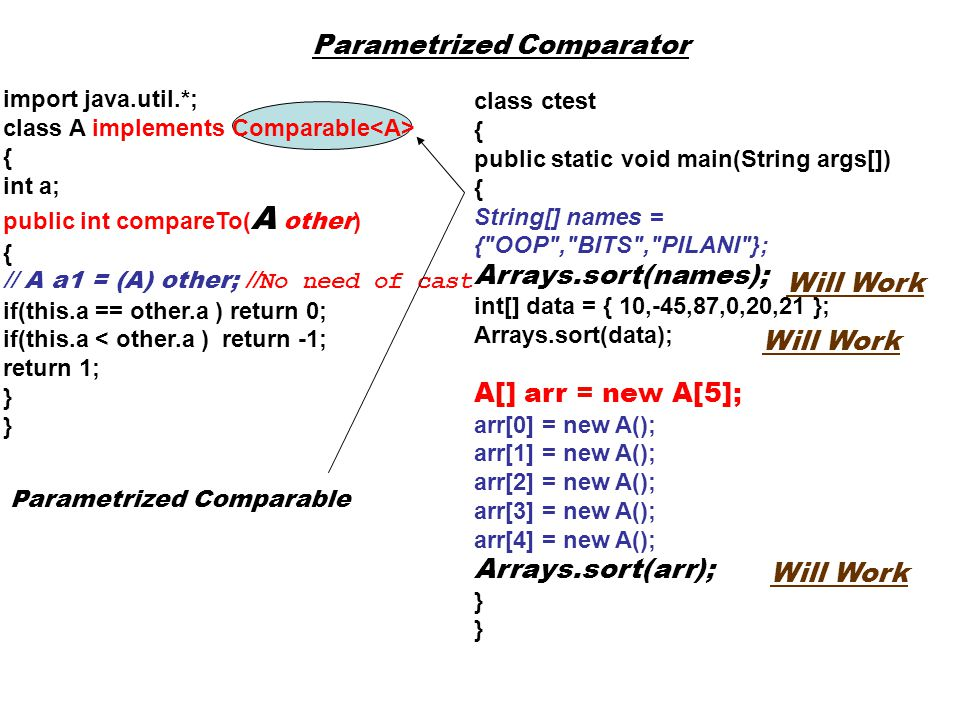 Parametrized Comparator