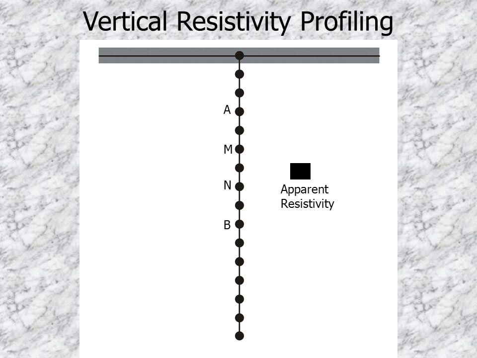 Vertical Resistivity Profiling