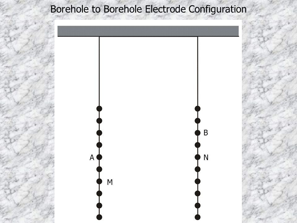Borehole to Borehole Electrode Configuration