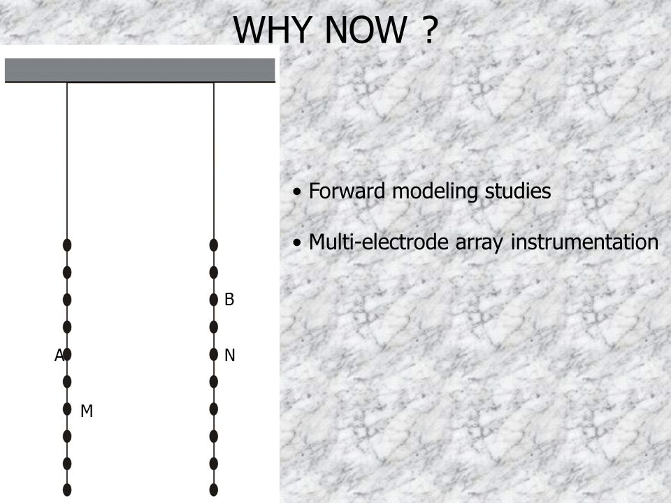 WHY NOW Forward modeling studies