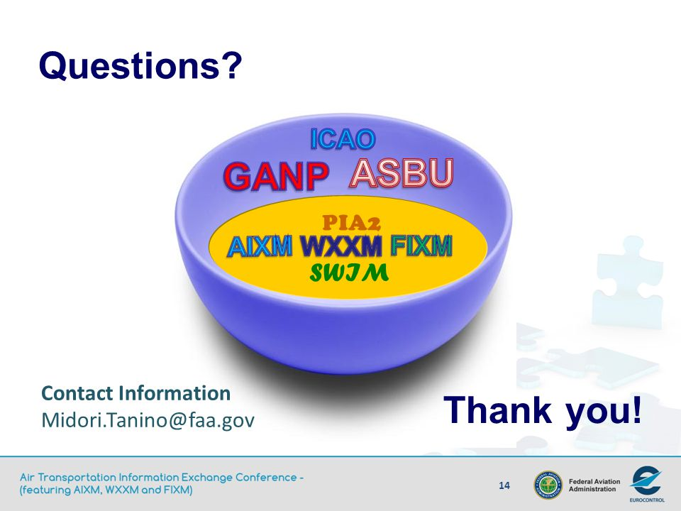 Questions ASBU Thank you! SWIM PIA2