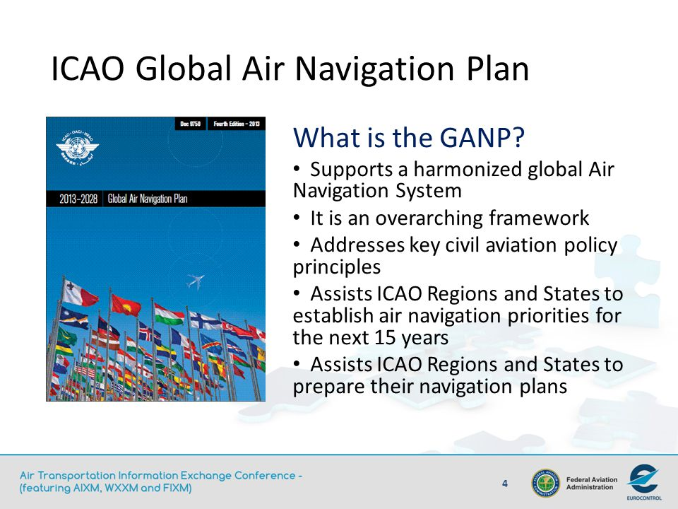ICAO Global Air Navigation Plan
