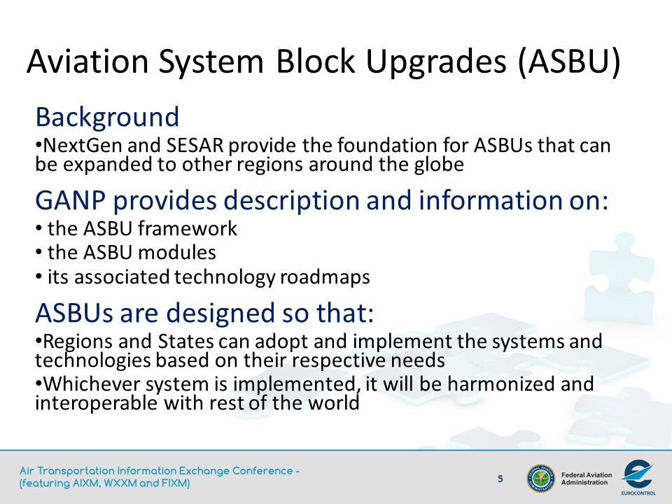 Aviation System Block Upgrades (ASBU)