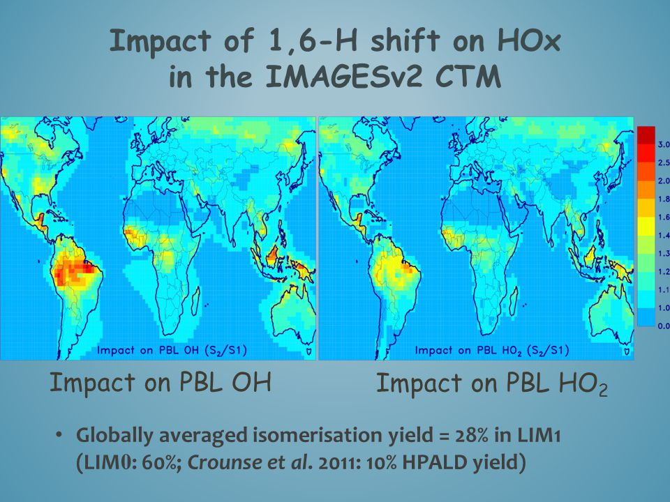 Impact of 1,6-H shift on HOx