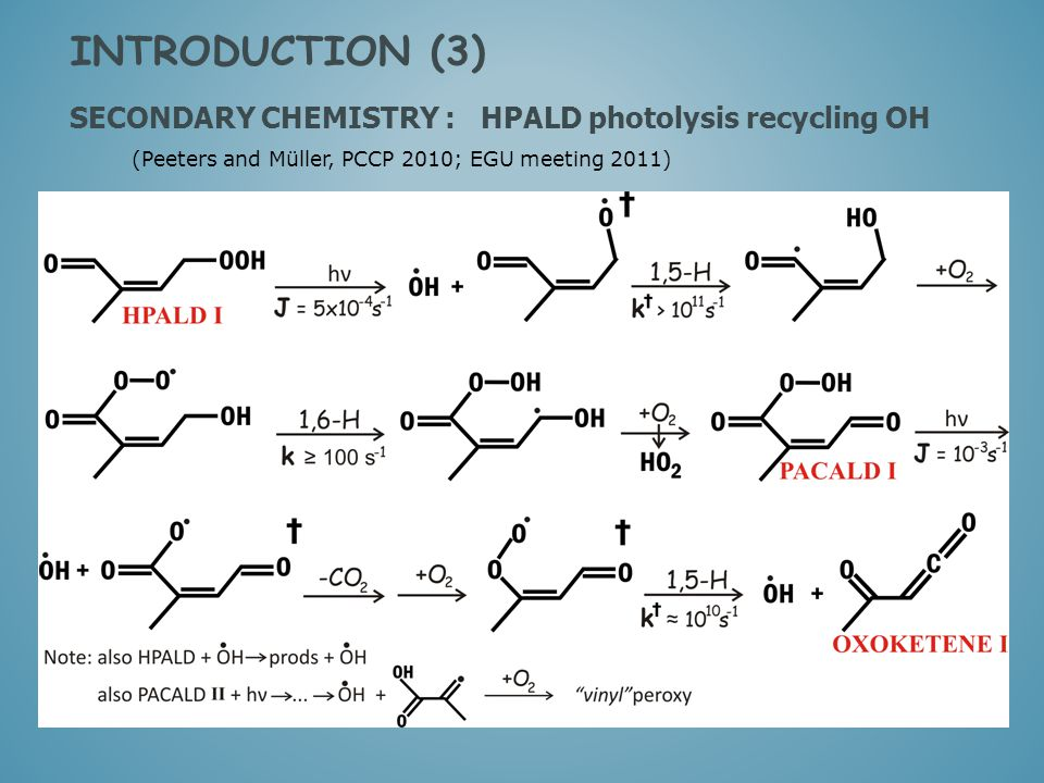 INTRODUCTION (3) SECONDARY CHEMISTRY : HPALD photolysis recycling OH