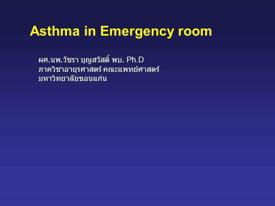 Asthma in Emergency room