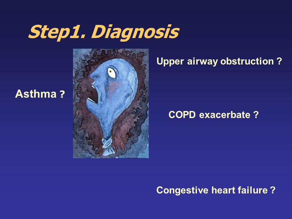 Step1. Diagnosis Asthma Upper airway obstruction COPD exacerbate