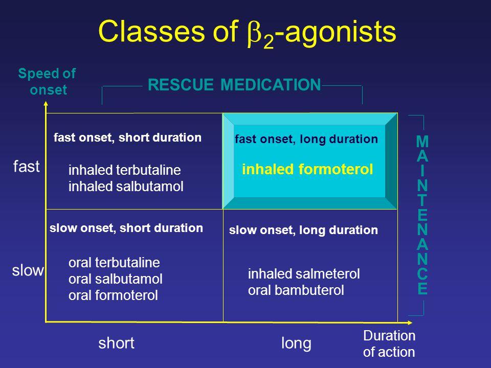 Classes of b2-agonists RESCUE MEDICATION M A I N T E N A N C E fast