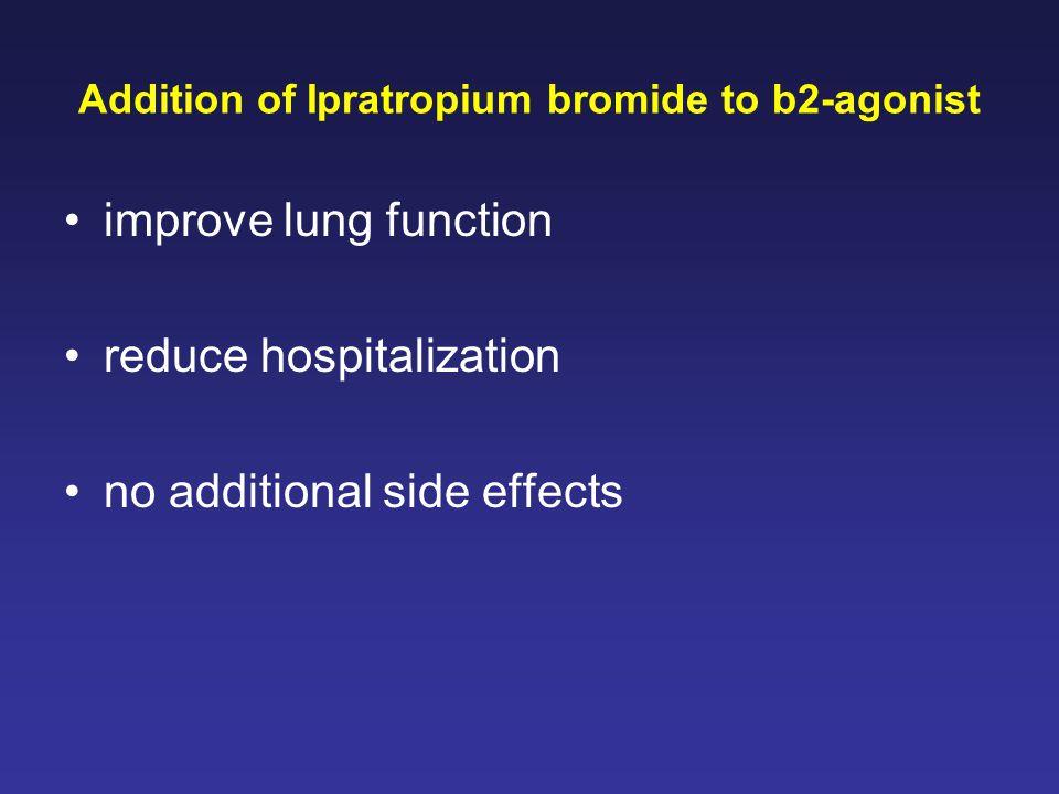 Addition of Ipratropium bromide to b2-agonist