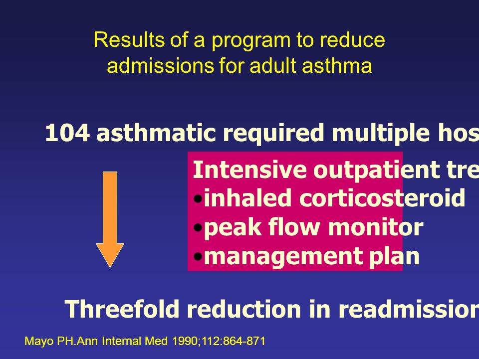 Results of a program to reduce admissions for adult asthma