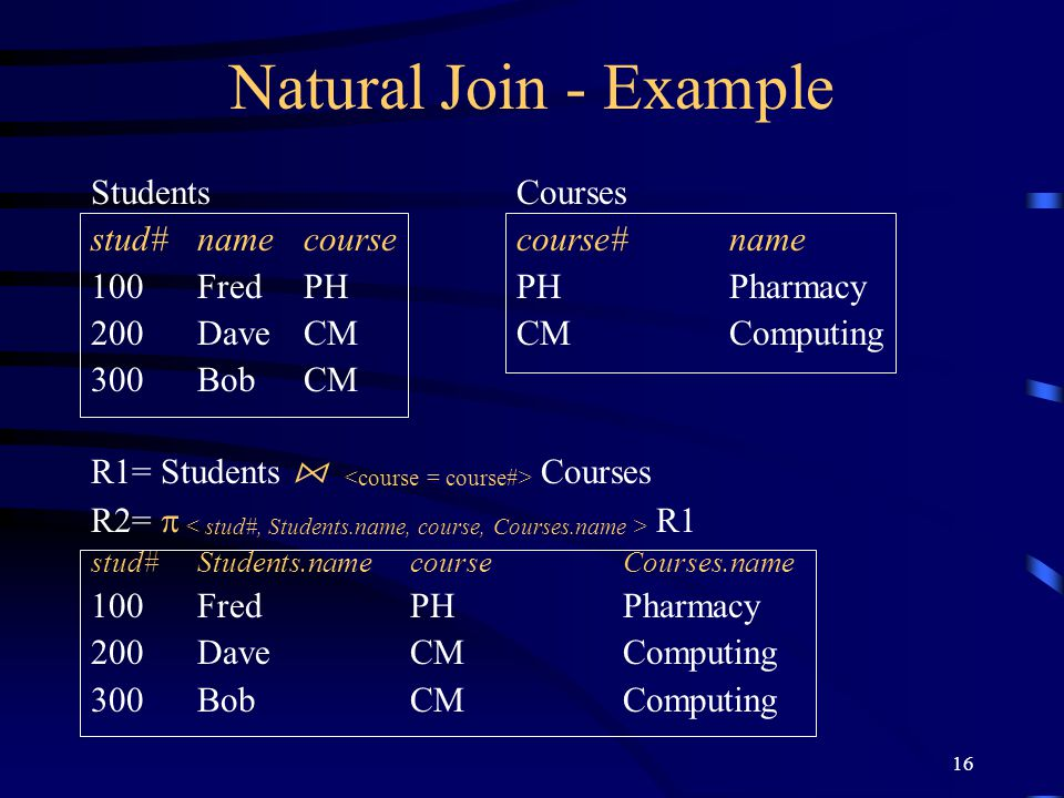 Natural Join - Example Students Courses stud# name course course# name