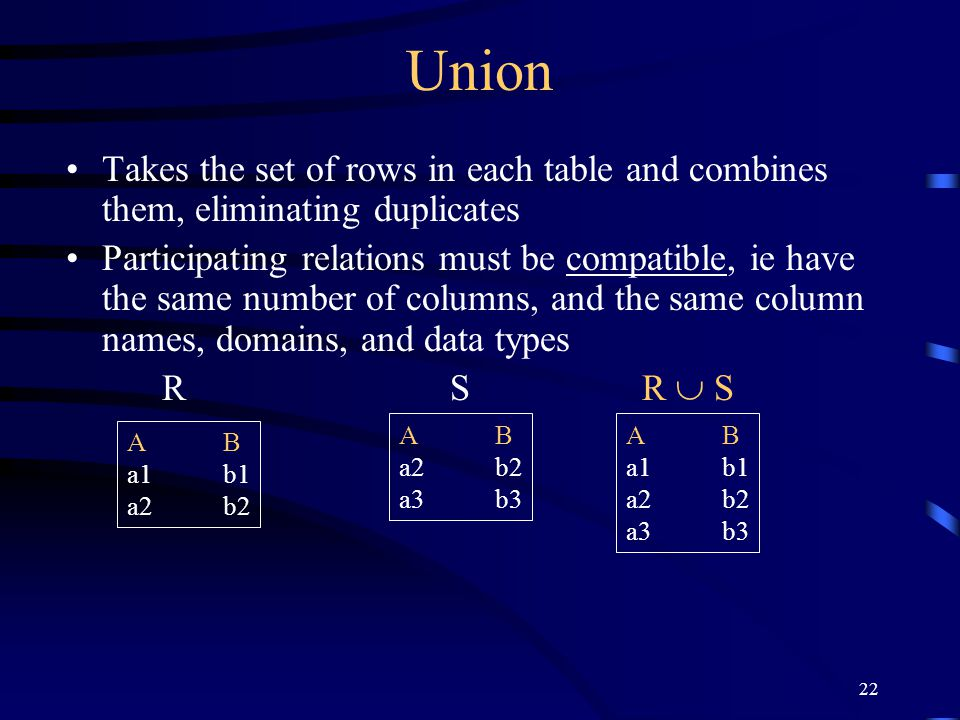 Union Takes the set of rows in each table and combines them, eliminating duplicates.