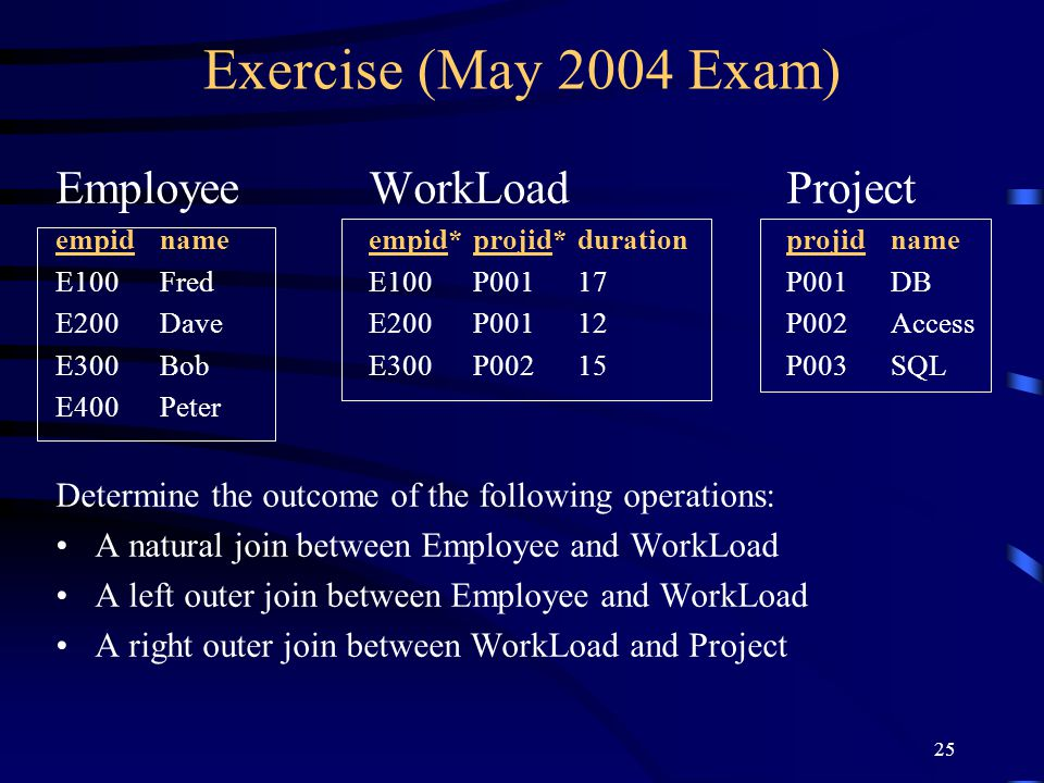 Exercise (May 2004 Exam) Employee WorkLoad Project