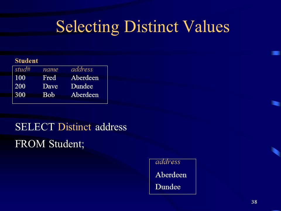Selecting Distinct Values