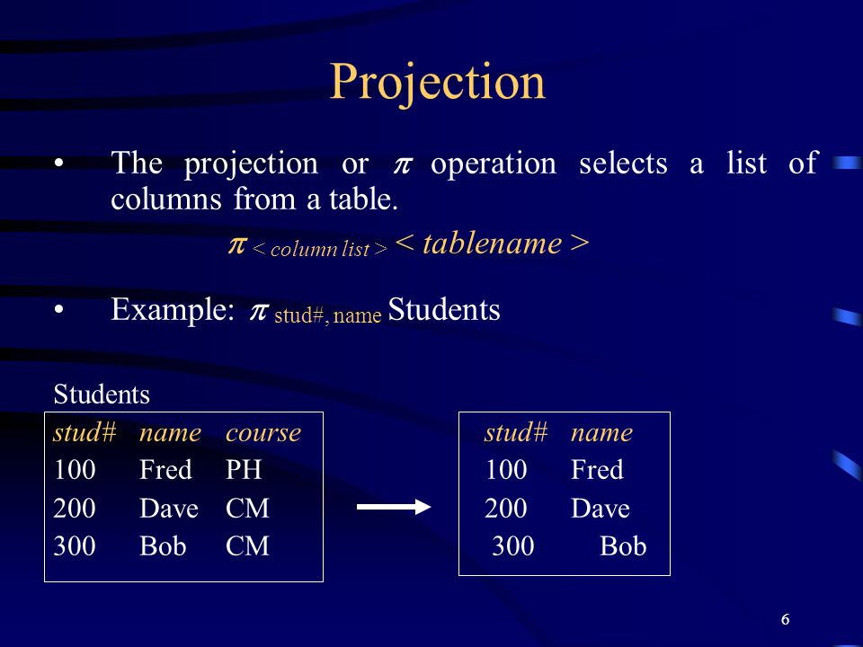 Projection The projection or  operation selects a list of columns from a table.  < column list > < tablename >