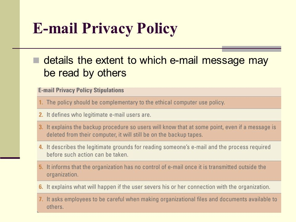 E-mail Privacy Policy details the extent to which e-mail message may be read by others
