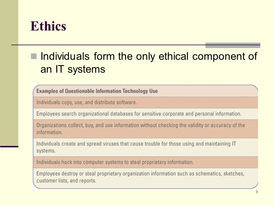 Ethics Individuals form the only ethical component of an IT systems