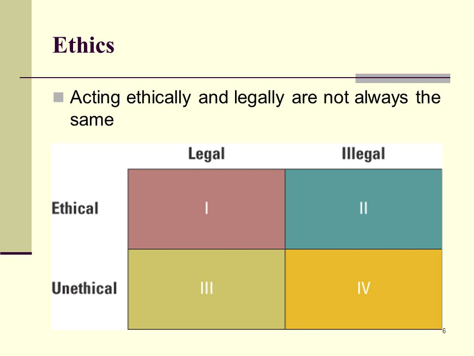 Ethics Acting ethically and legally are not always the same