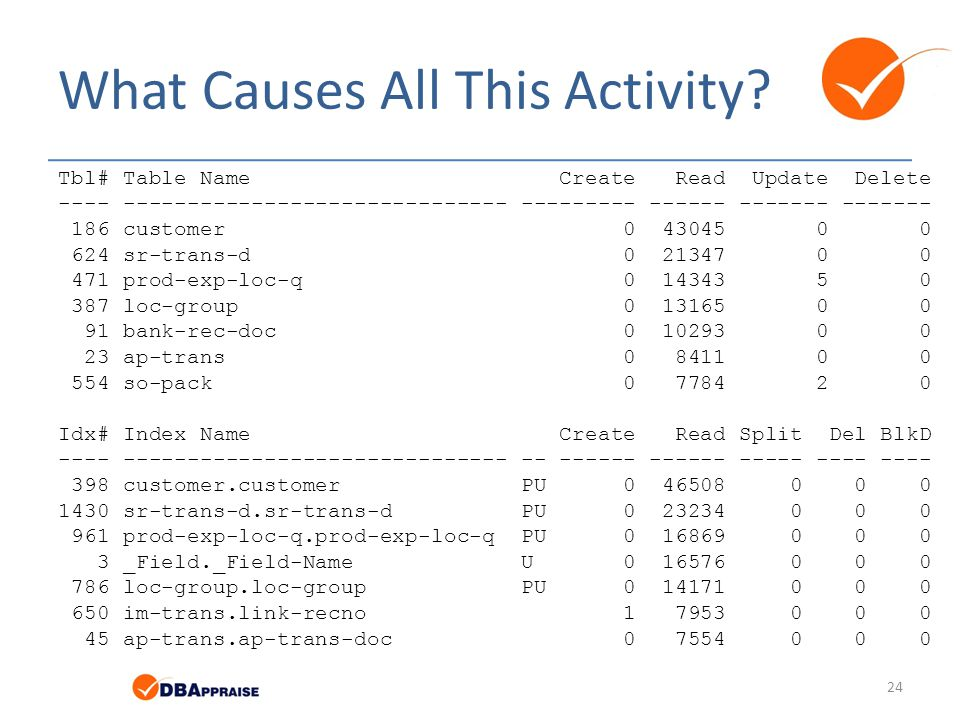 What Causes All This Activity